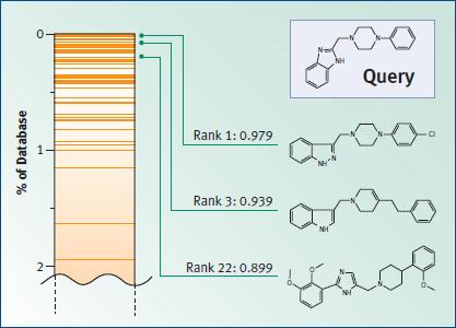 FTreesによる分子類似度のランキング