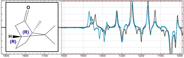 スペクトル解析(Spectral Analysis)