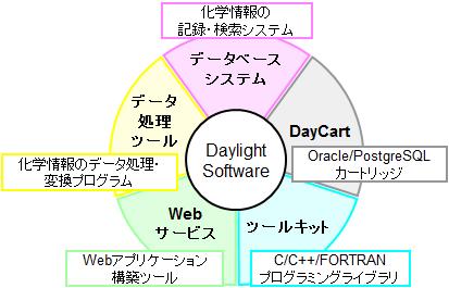 製品構成図