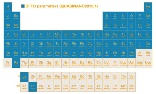DFTB parameters